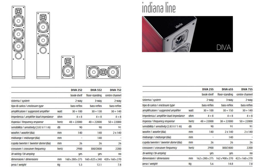 Indiana line - Indiana line diva 655 prezzo ...